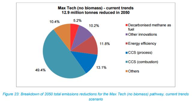 MaxTech Chemicals graph2