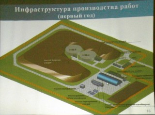 Planned 'excavation' works at the radioactive waste storage facilities of the AECC's Site 310 during the 1st year of decommissioning.  (From the AECC's presentation at the public hearing in Angarsk, December 5, 2014)