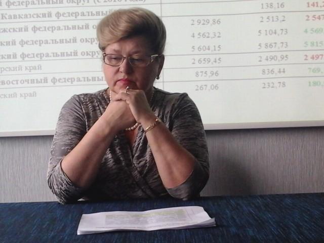 leschinskaya